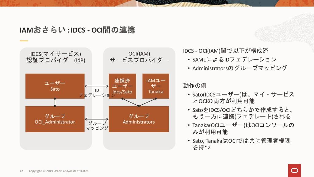 IDCS(マイサービス) 認証プロバイダー(IdP) OCI(IAM) サービスプロバイダー ...
