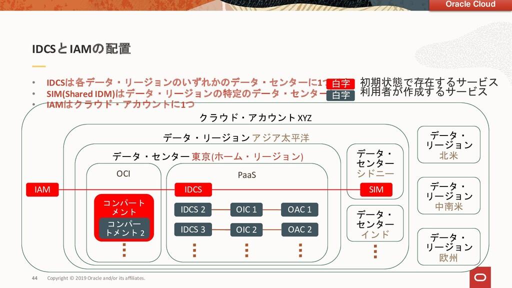 クラウド・アカウント XYZ データ・リージョン アジア太平洋 データ・センター 東京(ホーム...