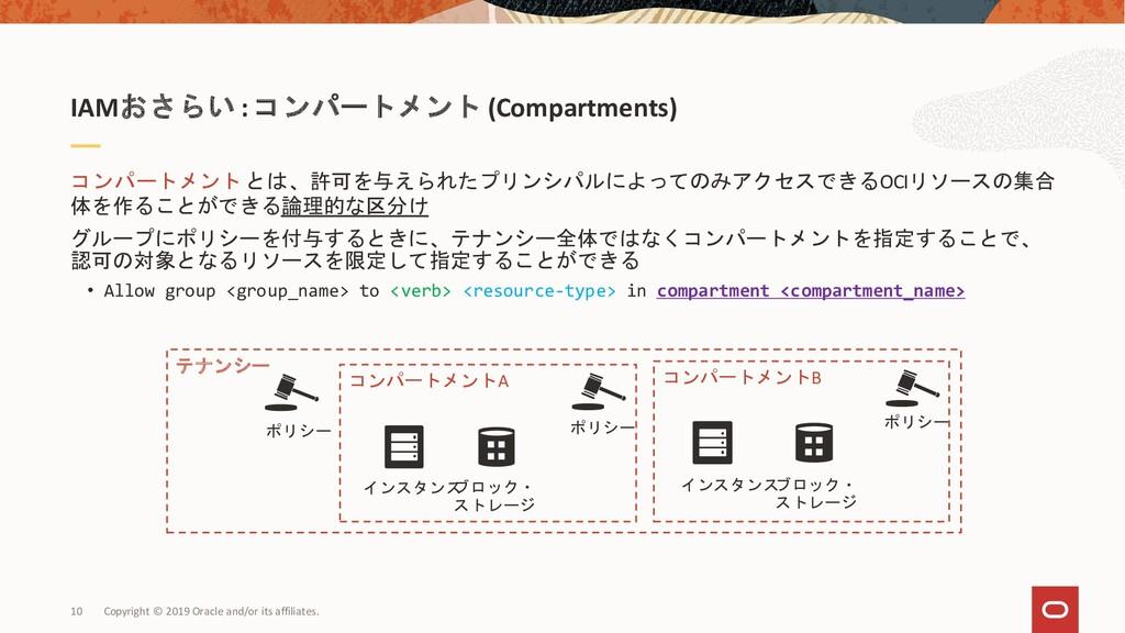 IAMおさらい :コンパートメント (Compartments) インスタンス ブロック・ ス...