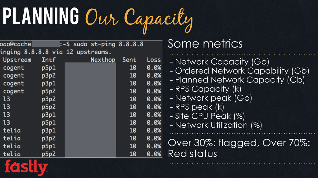 Planning Our Capacity Some metrics - Network Ca...