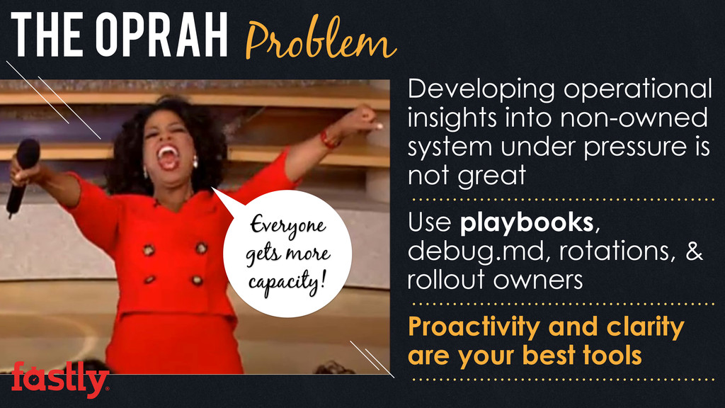 The Oprah Problem Developing operational insigh...