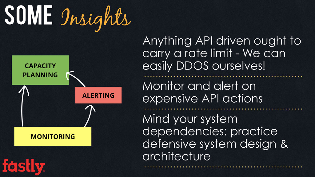 Some Insights Anything API driven ought to carr...