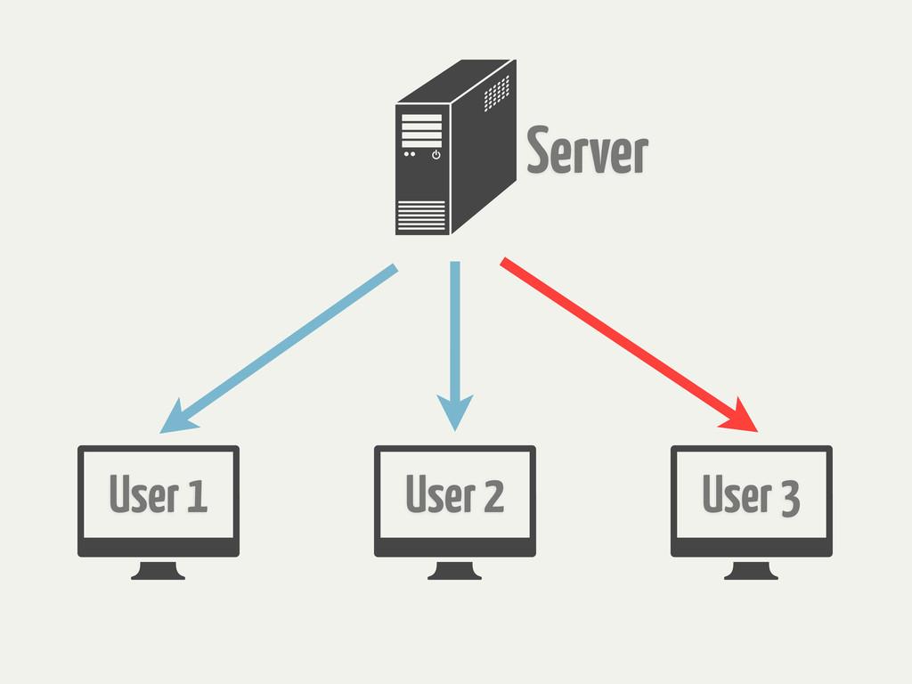 Server User 1 User 2 User 3