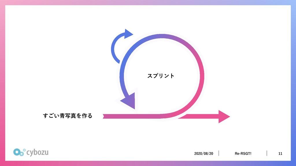 2020/08/20 11 Re-RSGT! 2020/08/20 11 Re-RSGT! ス...