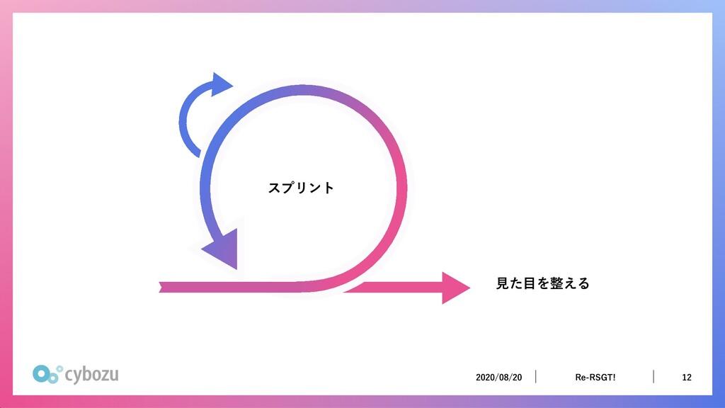 2020/08/20 12 Re-RSGT! 2020/08/20 12 Re-RSGT! ス...