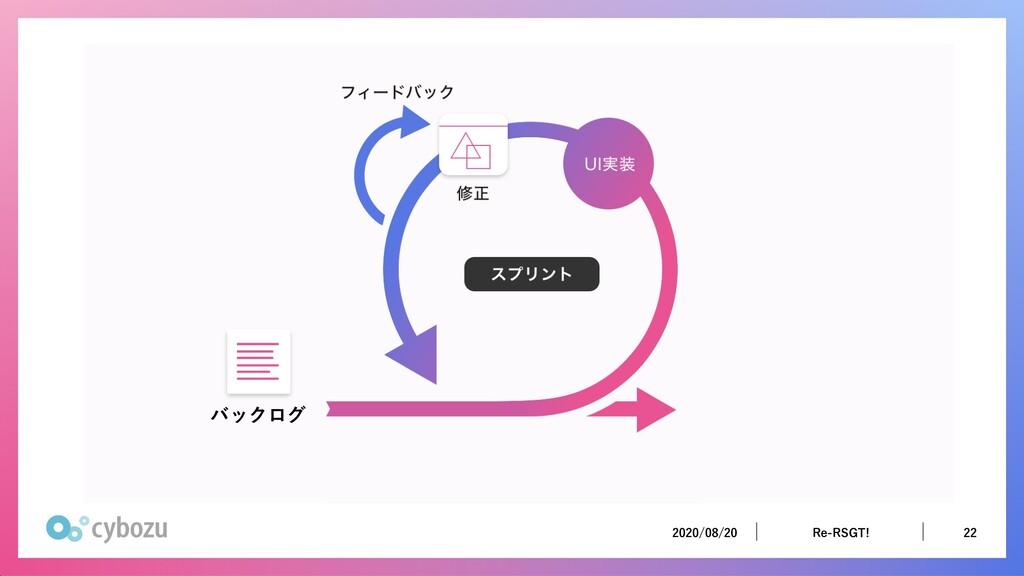 2020/08/20 22 Re-RSGT! 2020/08/20 22 Re-RSGT! バ...