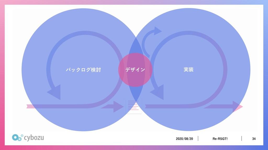 2020/08/20 34 Re-RSGT! 2020/08/20 34 Re-RSGT! バ...