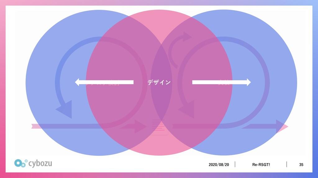 2020/08/20 35 Re-RSGT! 2020/08/20 35 Re-RSGT! バ...