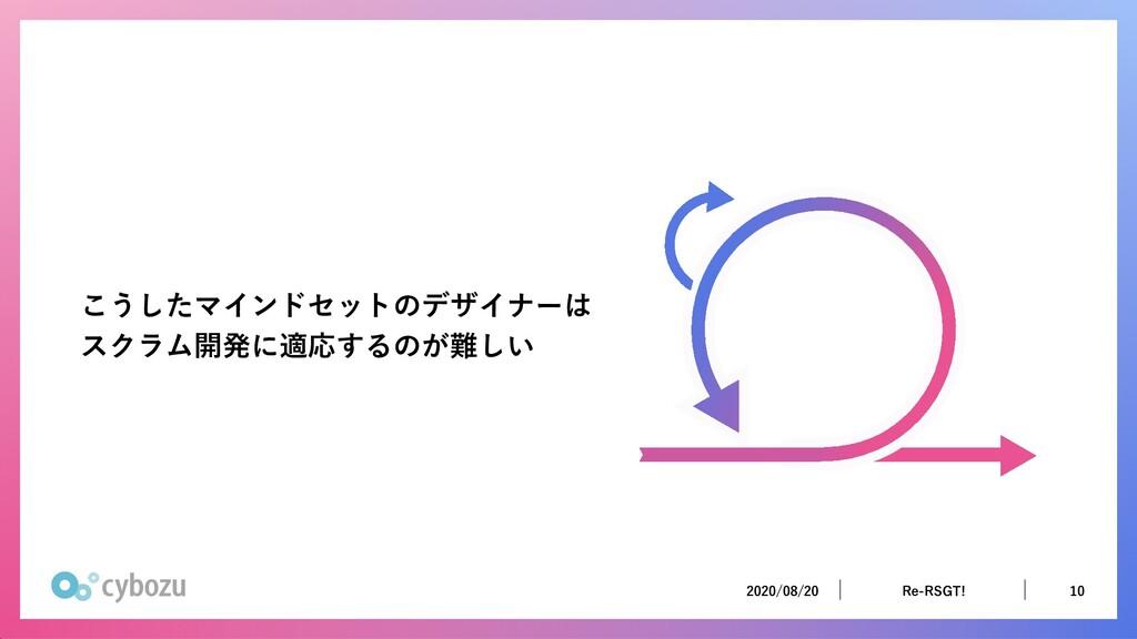 2020/08/20 10 Re-RSGT! 2020/08/20 10 Re-RSGT! こ...