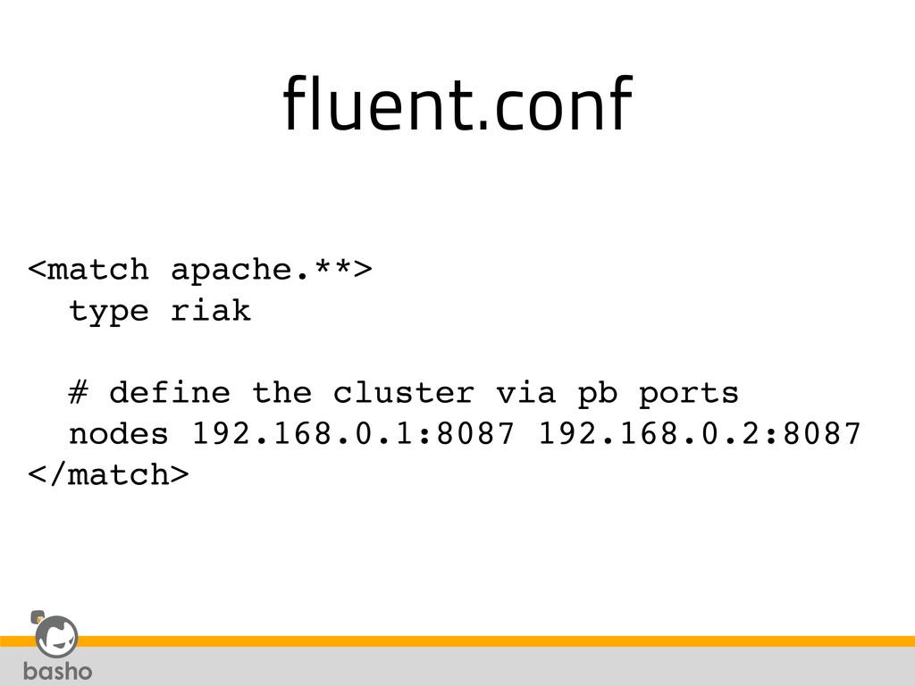 fluent.conf <match apache.**> type riak # defin...