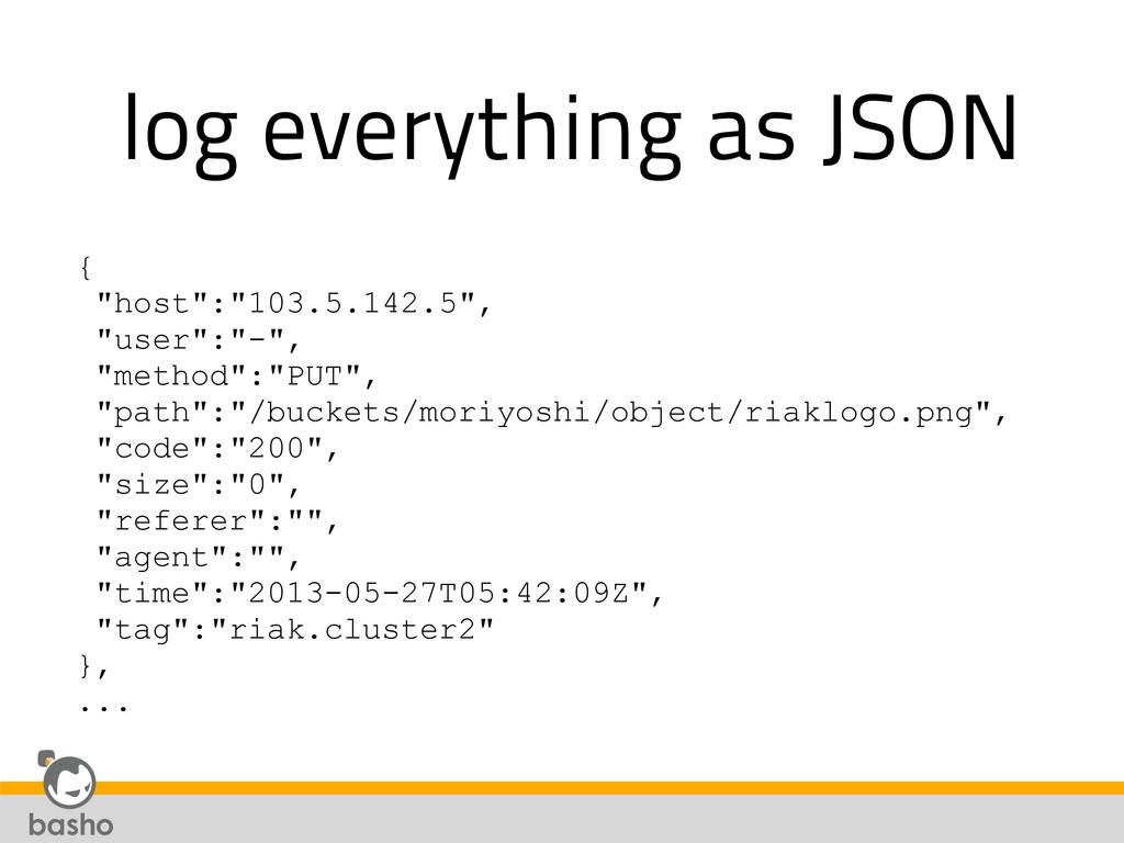 "log everything as JSON { ""host"":""103.5.142.5"", ..."
