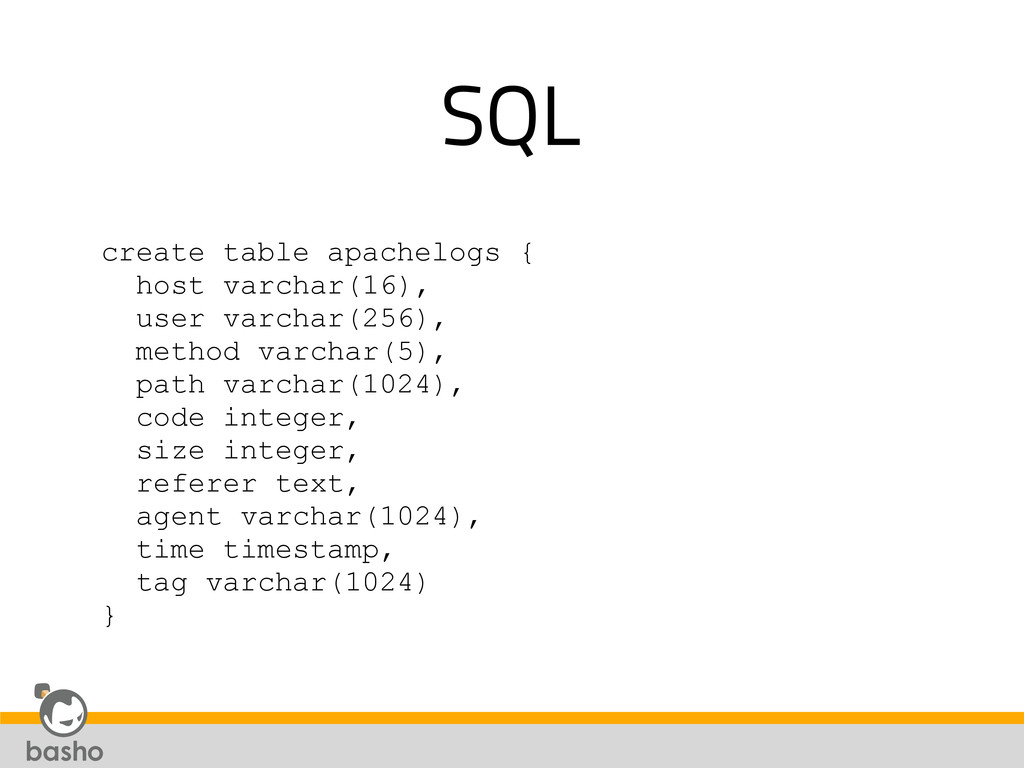 SQL create table apachelogs { host varchar(16),...