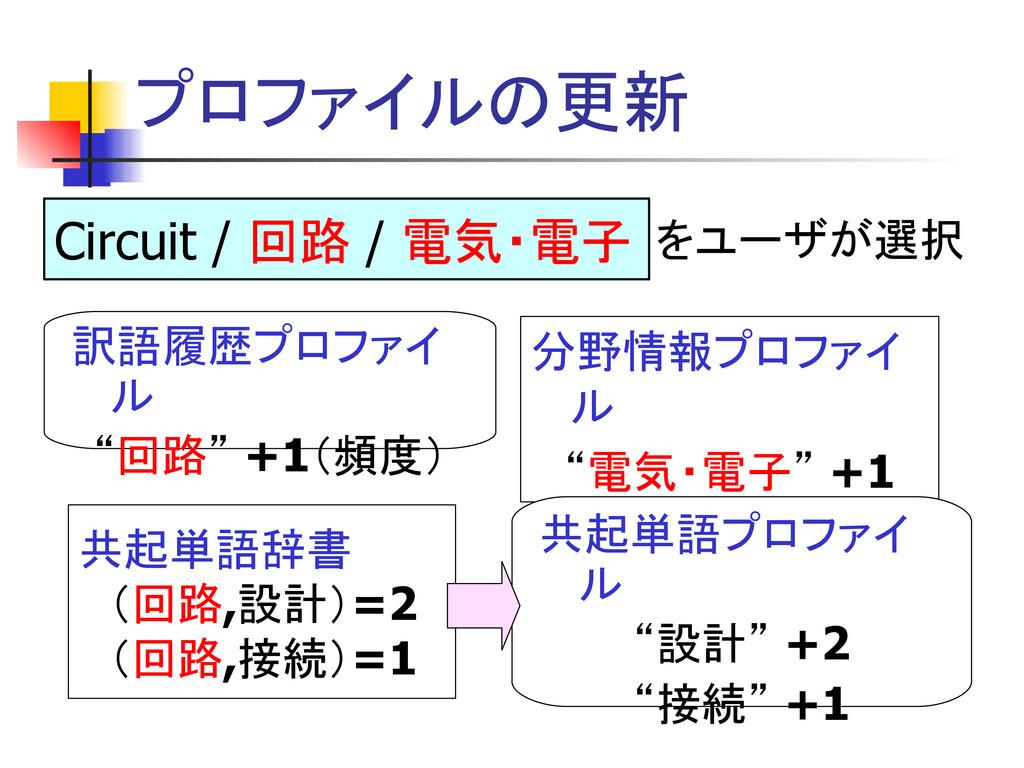 """プロファイルの更新 Circuit / 回路 / 電気・電子 分野情報プロファイ ル """"電気・..."""