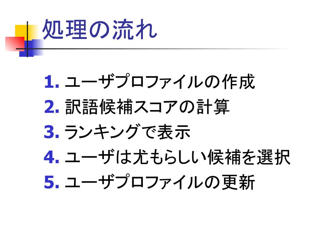 処理の流れ 1. ユーザプロファイルの作成 2. 訳語候補スコアの計算 3. ランキングで表示...