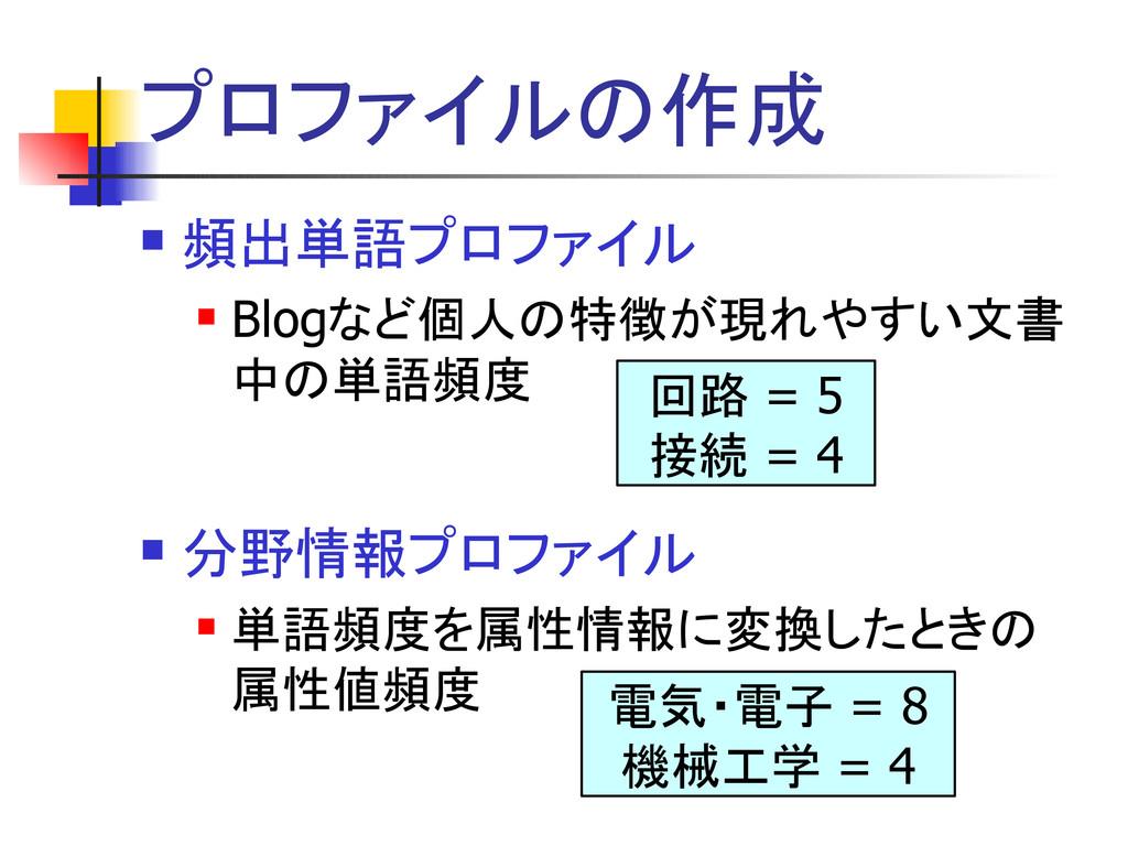 プロファイルの作成  頻出単語プロファイル  Blogなど個人の特徴が現れやすい文書 中の...