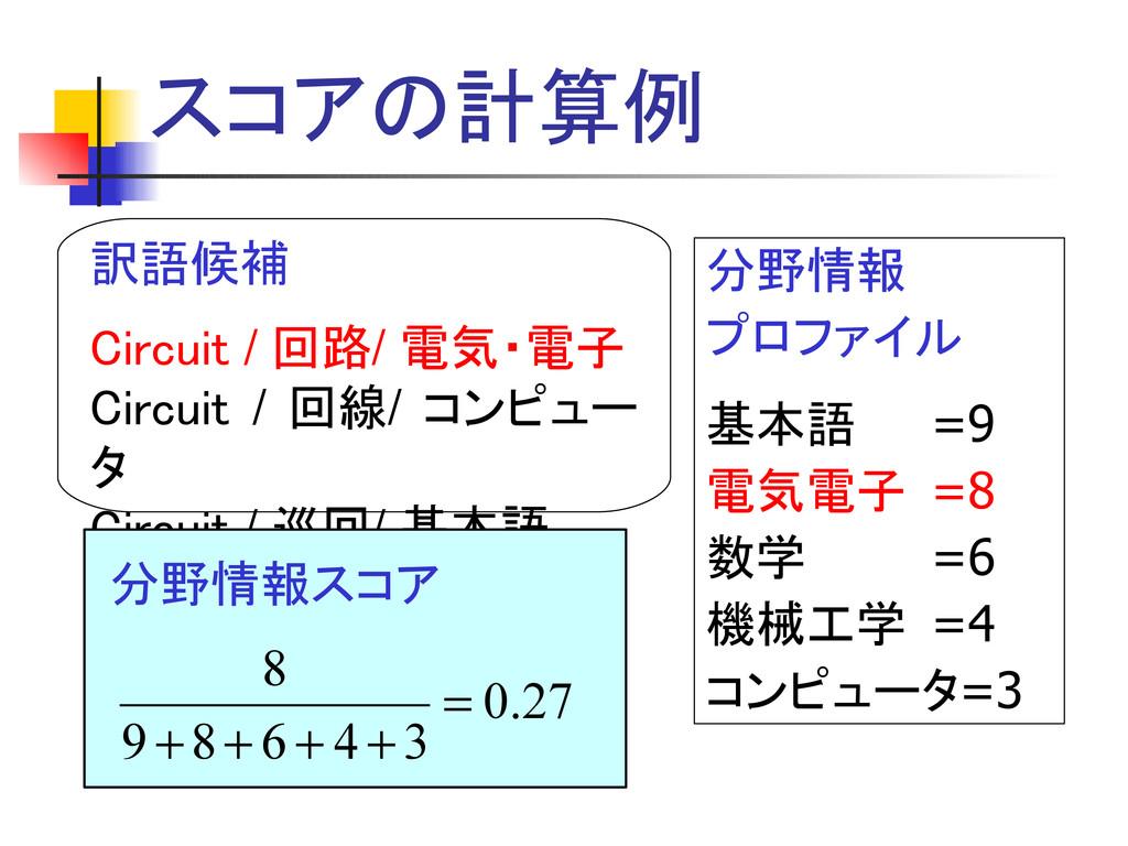 スコアの計算例 分野情報 プロファイル 基本語 =9 電気電子 =8 数学 =6 機械工学 =...