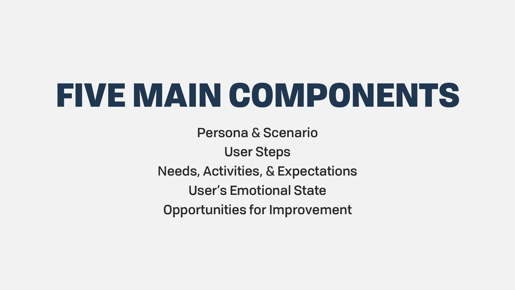 FIVE MAIN COMPONENTS Persona & Scenario User St...