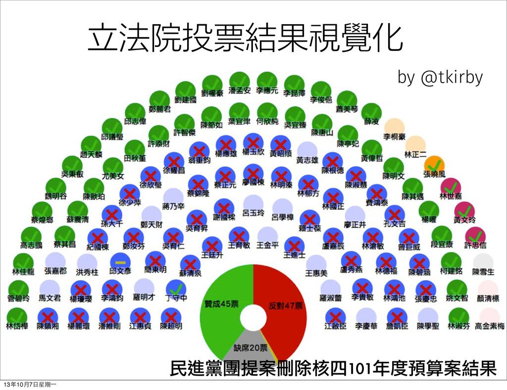 民進黨團提案刪除核四101年度預算案結果 立法院投票結果視覺化 by @tkirby 13年1...