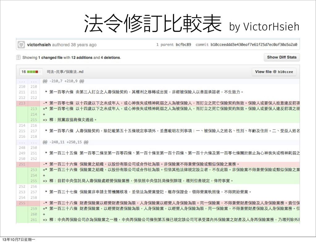 法令修訂比較表 by VictorHsieh 13年10⽉月7⽇日星期⼀一