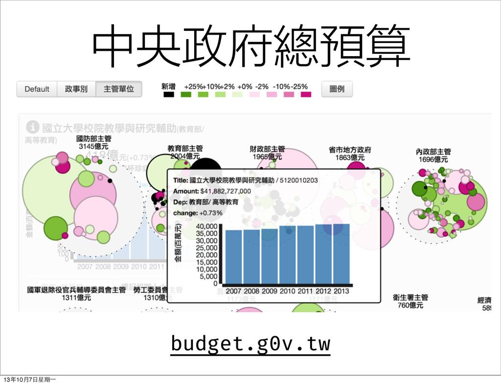 中央政府總預算 budget.g0v.tw 13年10⽉月7⽇日星期⼀一