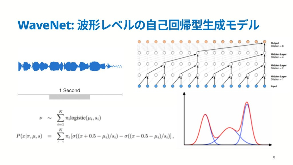 WaveNet: 岚䕎ٖكٕך荈䊹㔐䌓㘗欰䧭ٌرٕ 5