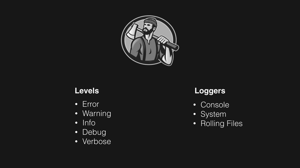 Levels Loggers • Error • Warning • Info • Debug...