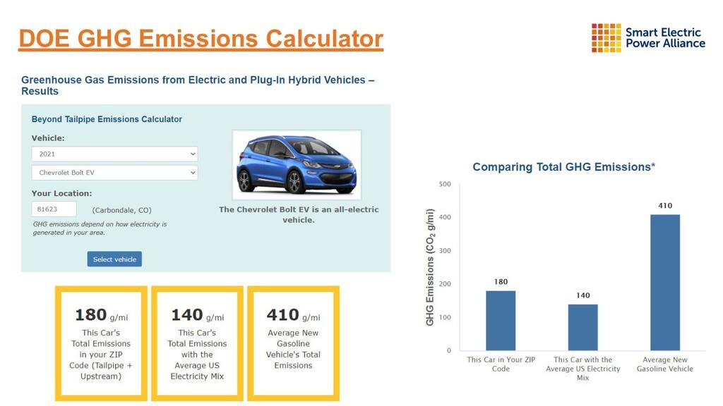 DOE GHG Emissions Calculator