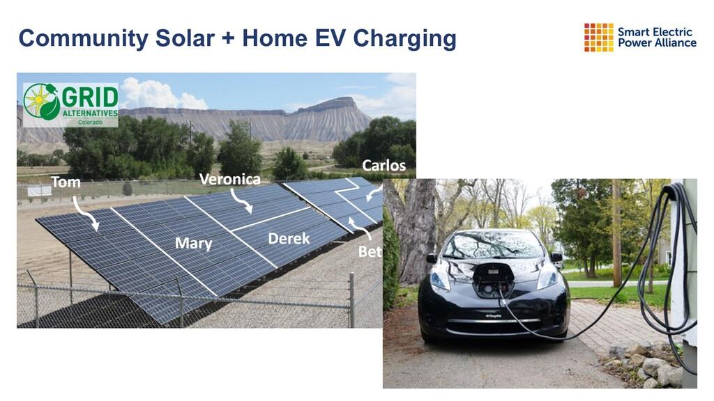 Community Solar + Home EV Charging