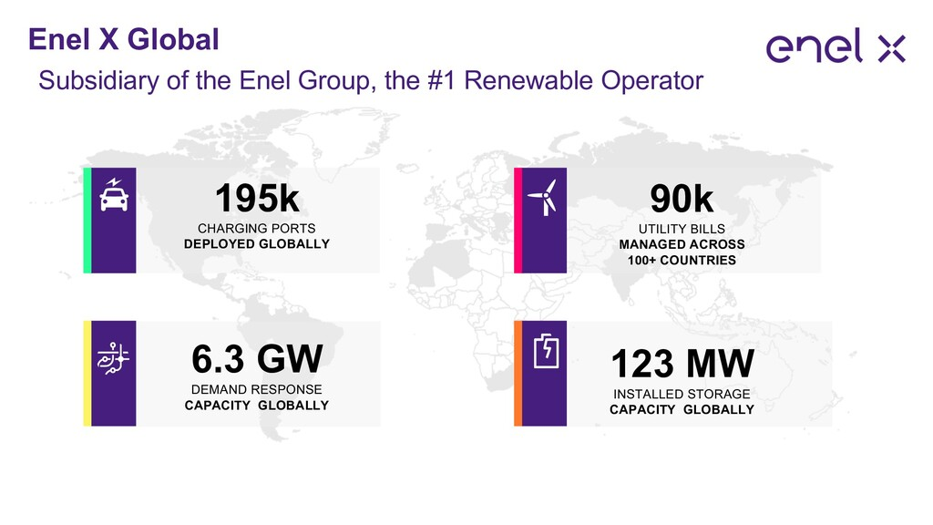 Enel X Global Subsidiary of the Enel Group, the...