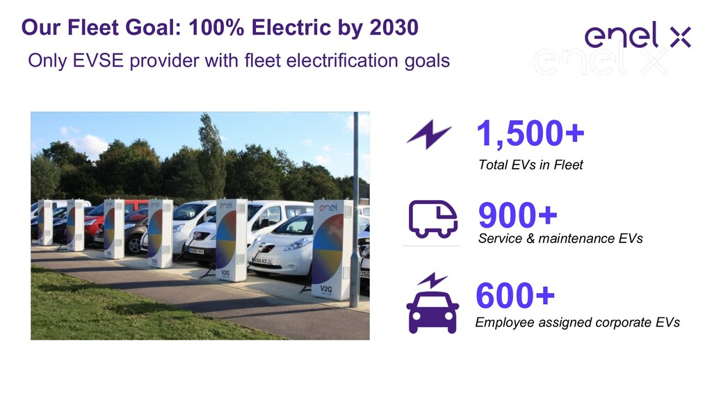 600+ Employee assigned corporate EVs Service & ...