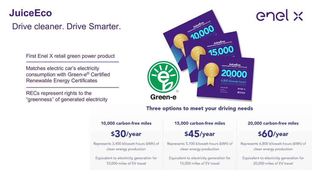 JuiceEco Drive cleaner. Drive Smarter. First En...