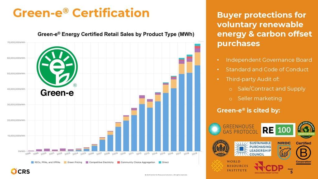 Buyer protections for voluntary renewable energ...