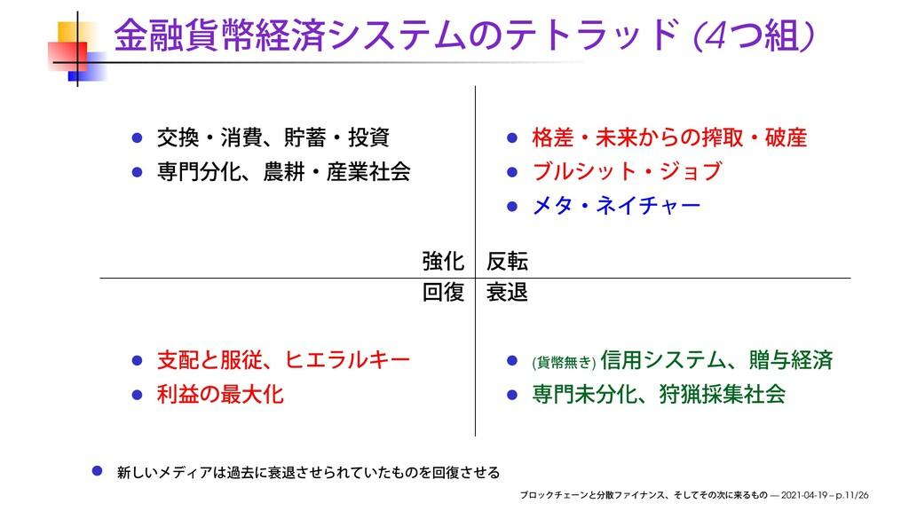 (4 ) ( ) — 2021-04-19 – p.11/26