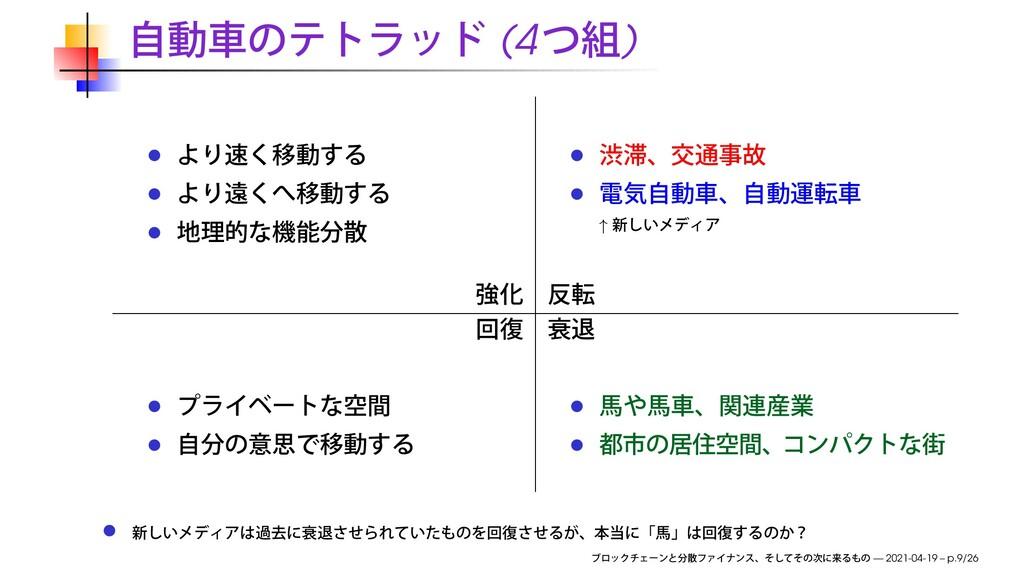 (4 ) ↑ — 2021-04-19 – p.9/26