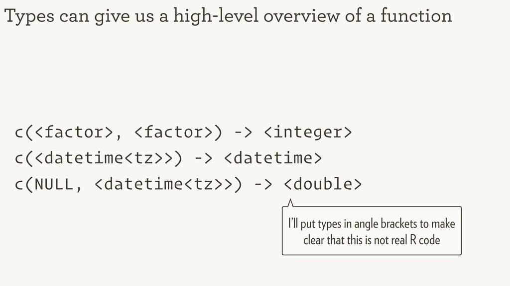c(<factor>, <factor>) -> <integer> c(<datetime<...