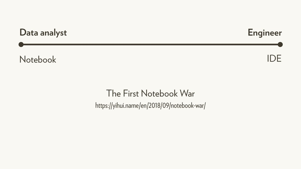 Notebook IDE https://yihui.name/en/2018/09/note...