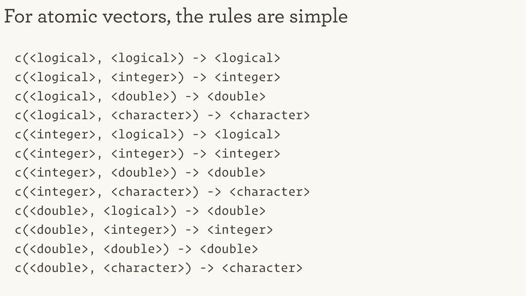c(<logical>, <logical>) -> <logical> c(<logical...