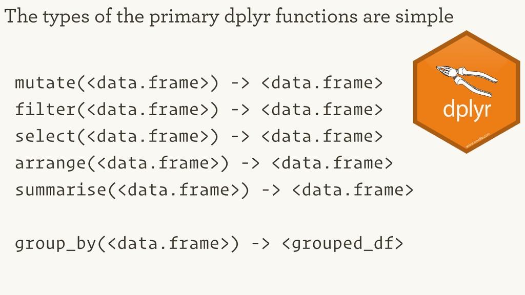 mutate(<data.frame>) -> <data.frame> filter(<da...