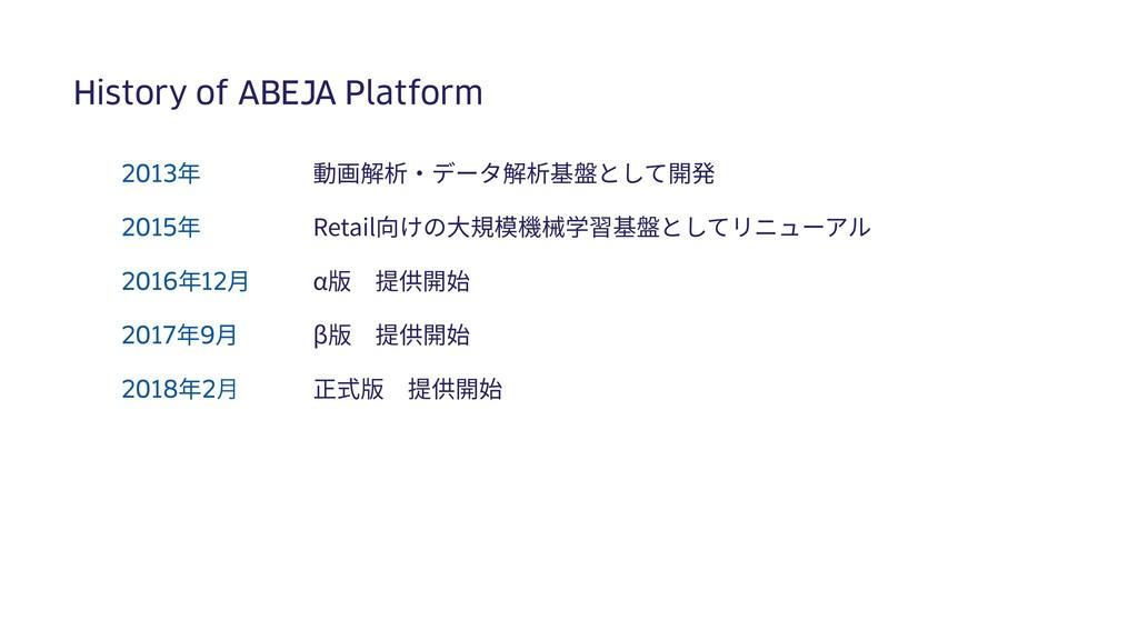 History of ABEJA Platform 2013年 2015年 2016年12⽉ ...