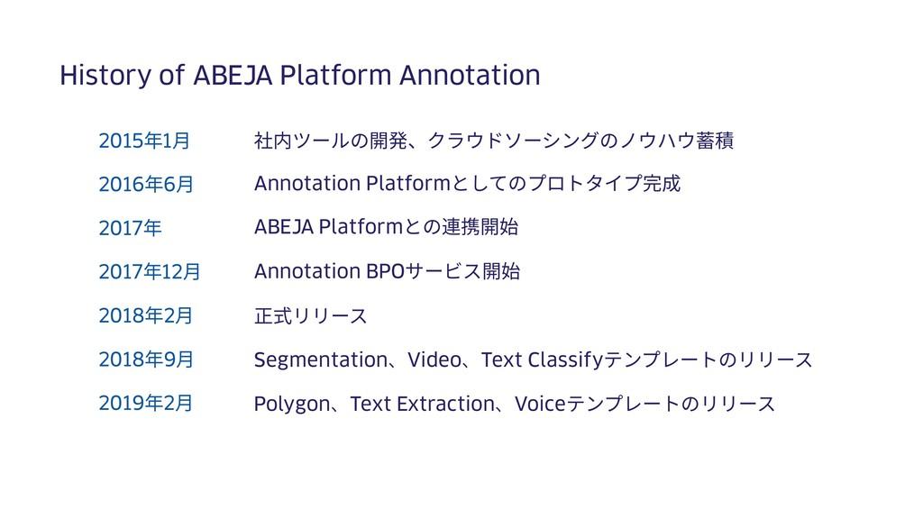 History of ABEJA Platform Annotation 社内ツールの開発、ク...