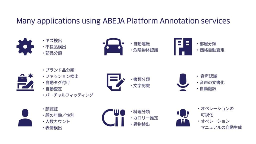 Many applications using ABEJA Platform Annotati...