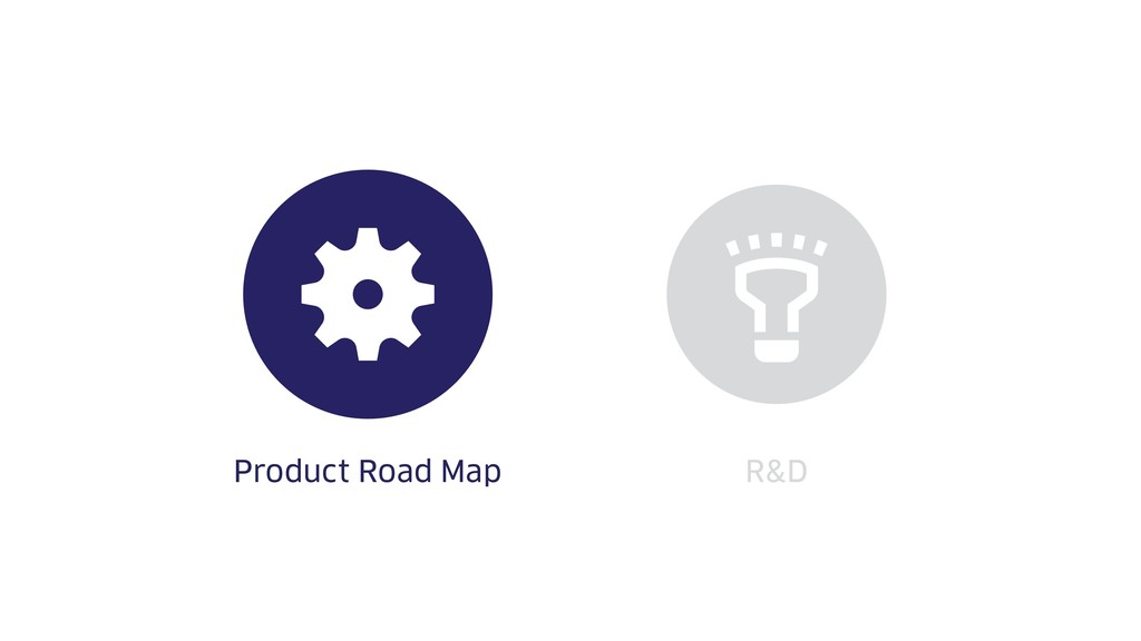 R&D Product Road Map