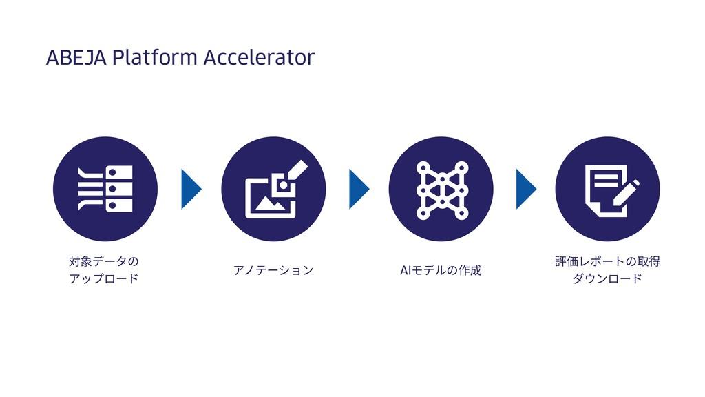 ABEJA Platform Accelerator 対象データの アップロード アノテーショ...