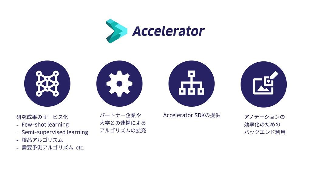 Accelerator SDKͷఏڙ アノテーションの 効率化のための バックエンド利⽤ パー...