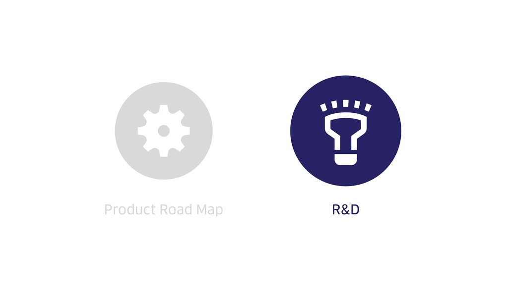 Product Road Map R&D