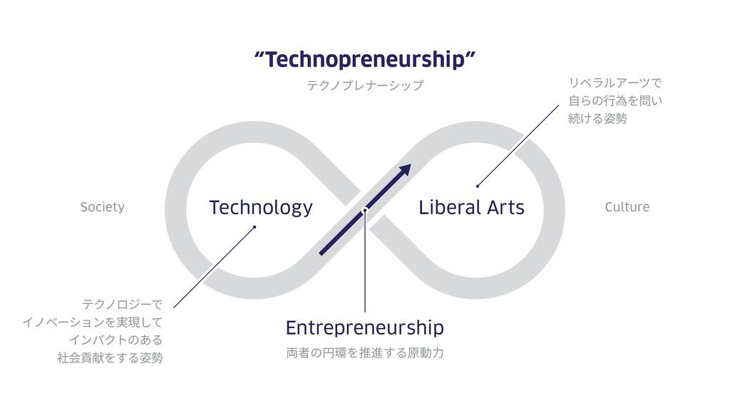 """Technopreneurship"" テクノプレナーシップ Society Culture ..."