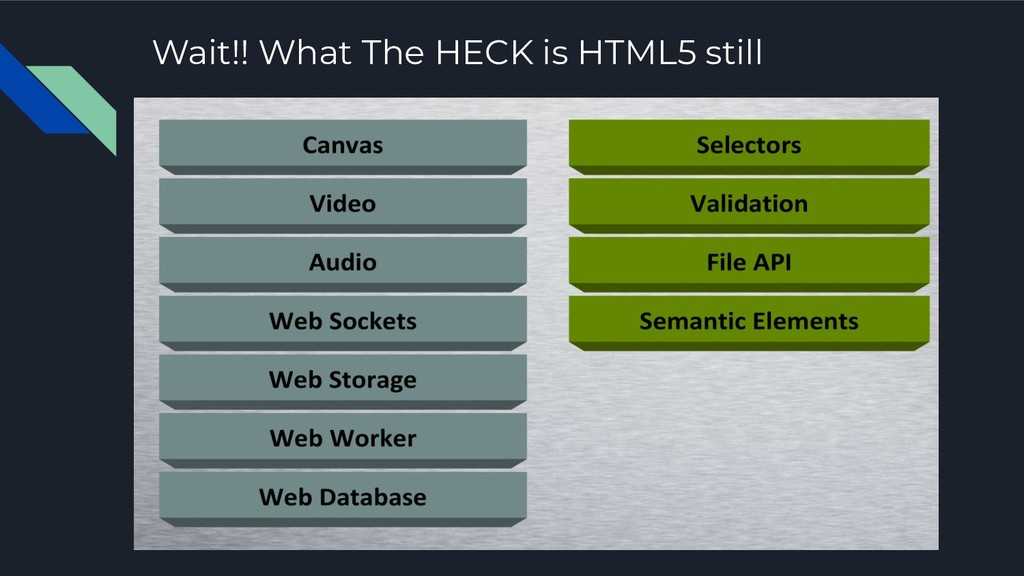 Wait!! What The HECK is HTML5 still