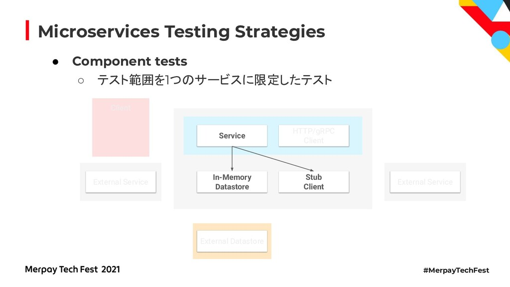 #MerpayTechFest Microservices Testing Strategie...
