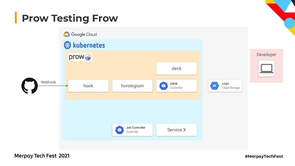 #MerpayTechFest Developer Prow Testing Frow Web...