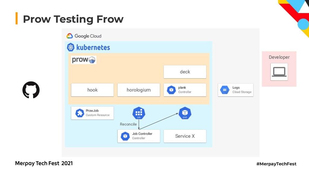 #MerpayTechFest Developer Prow Testing Frow Log...